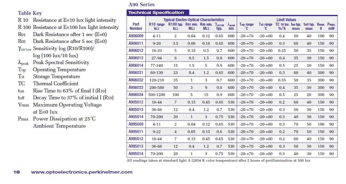 Kapitel 6 anschluss von externen komponenten for Widerstand tabelle ohm